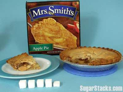 pie ()