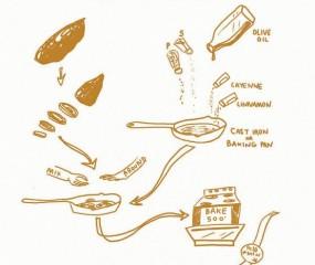 Toffe geïllustreerde recepten van Katie Shelly