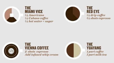 coffee-2 ()