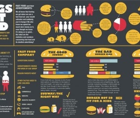 Infographic: Kings of Fastfood