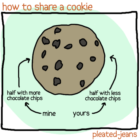 how-to-share-a-cookie