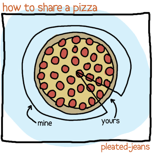 how-to-share-a-pizza