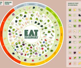 Eet volgens de seizoenen! (+ download handig overzicht)