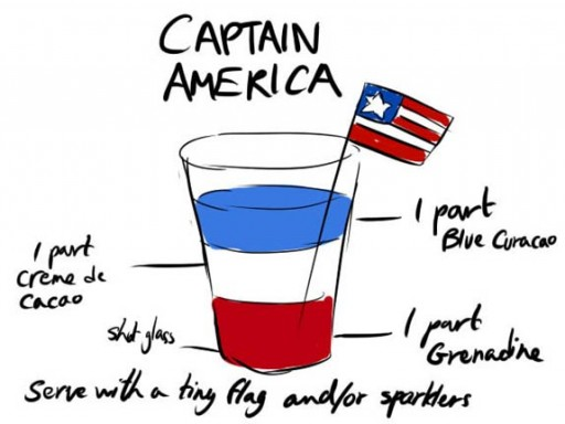 avenger-themed-cocktails-captain-america