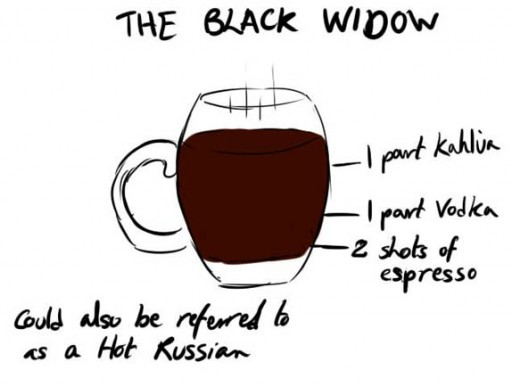 avenger-themed-cocktails-hot-russian