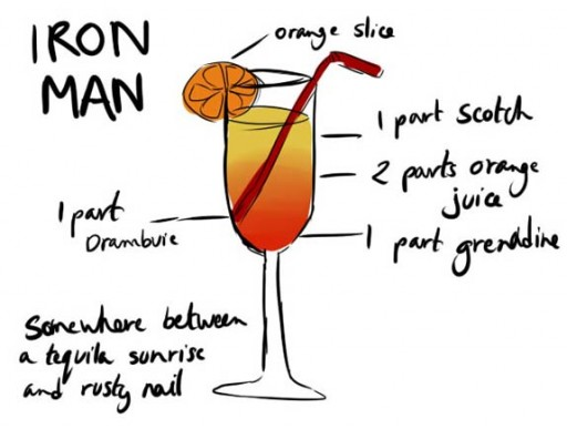 avenger-themed-cocktails-iron-man