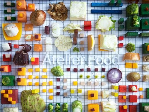 foodfotografie-2