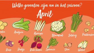 Seizoensgroenten maand april