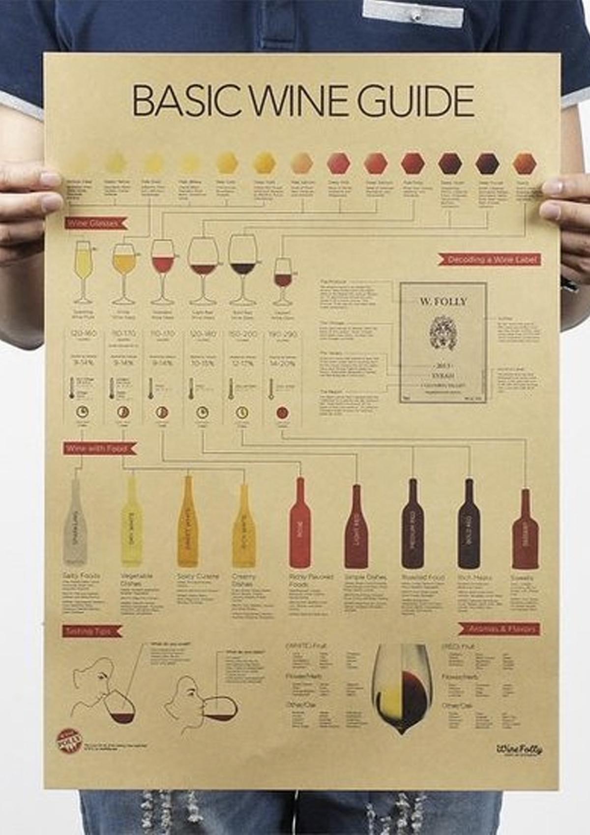 wijn poster als voorbeeld van wijngadgets